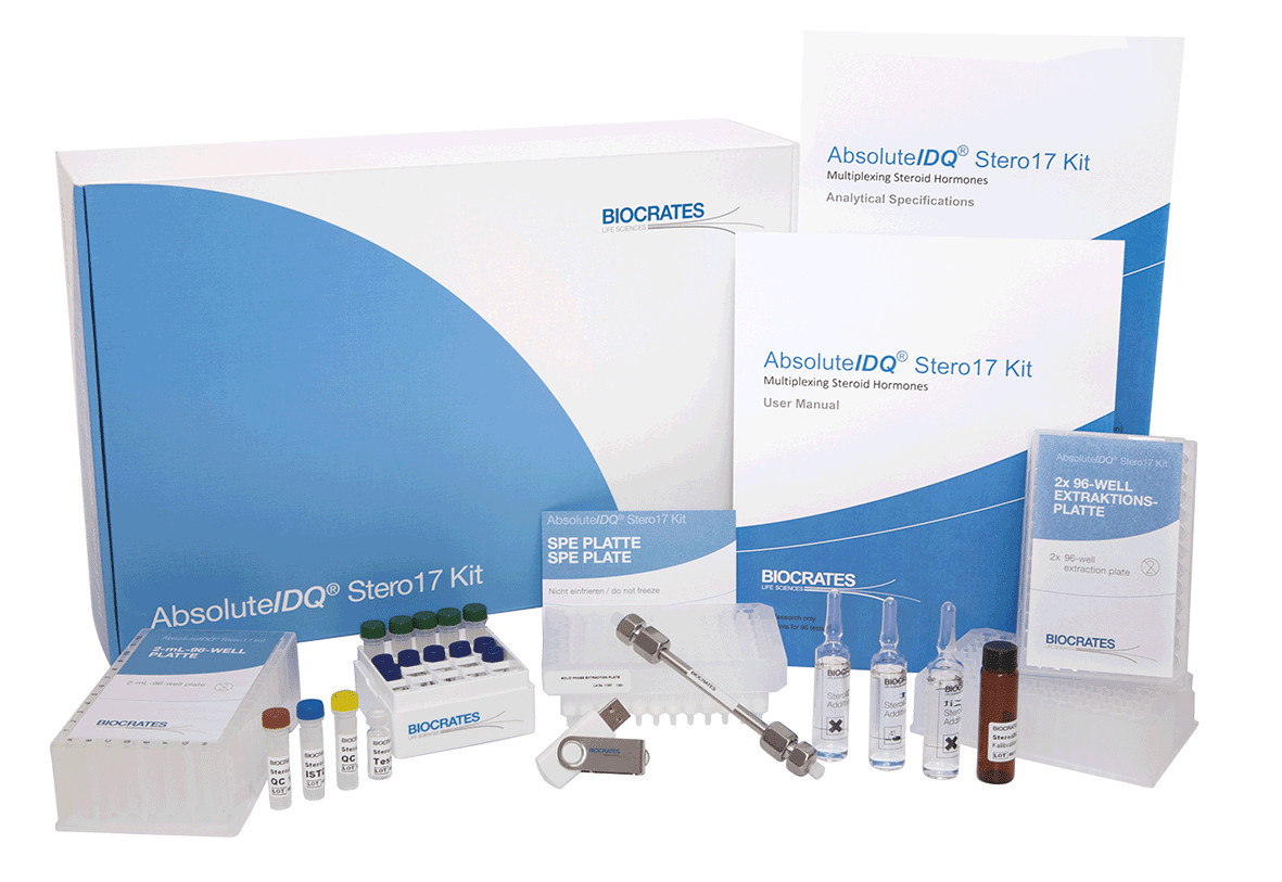 AbsoluteIDQ® Stero17 Kit – Steroid Hormones from Mouse to Man